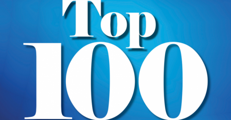 Банковские гарантии топ 100